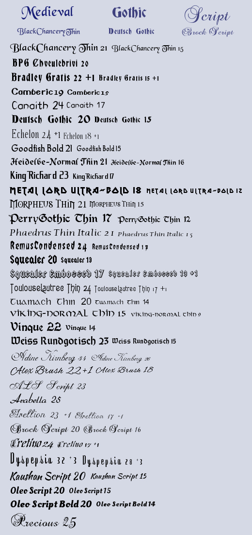 List Of Medieval Gothic And Script Fonts